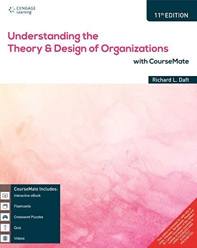 Understanding Theory and Designs of Organisation